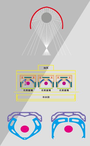 UV原理诠释