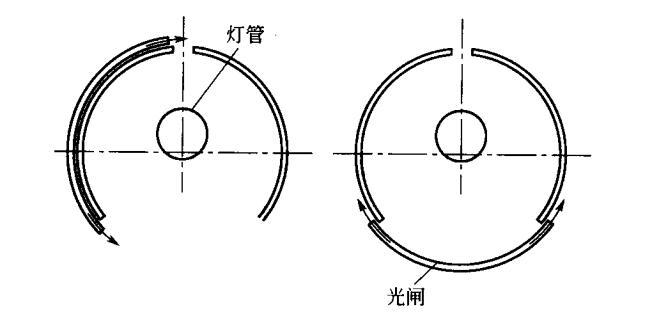 半圆式光闸
