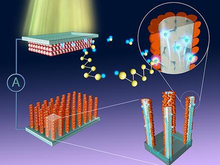 量子点膜太阳能电池