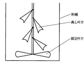 丝网局部UV上光:调配UV油墨的方法