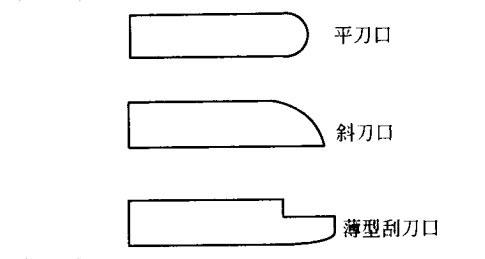 钢制刮刀口形式